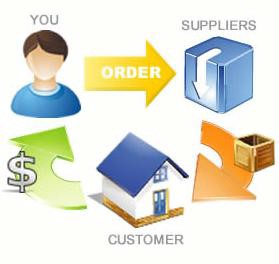 Mini Importation - How to Import Stuffs Online At Dead Cheap Prices